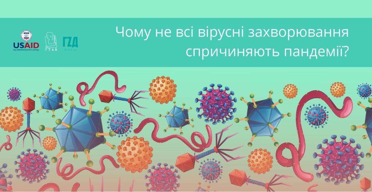 Чому не всі вірусні захворювання спричиняють пандемії?